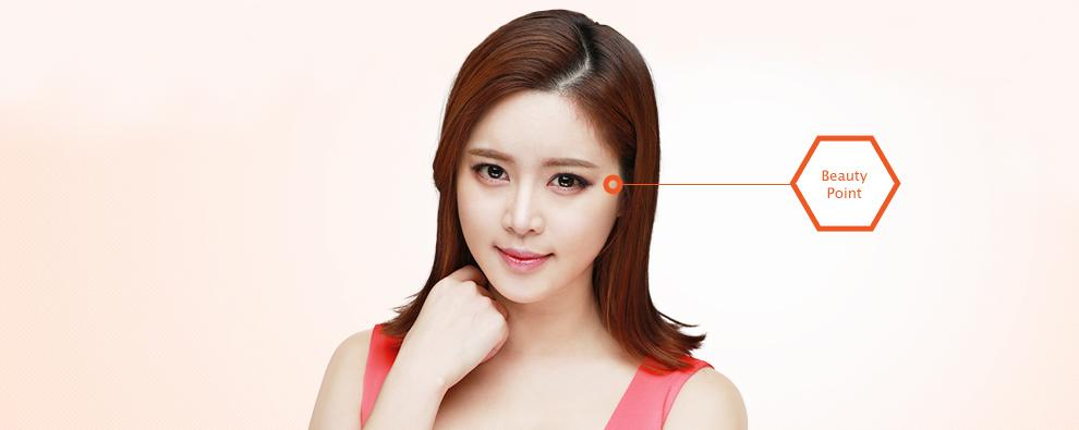 D-5 Canthoplasty Medial Canthoplasty banner