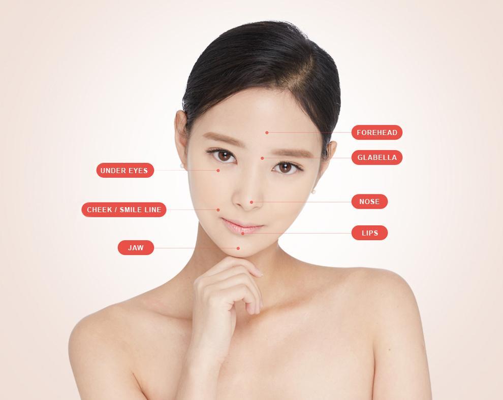 G-4 Botox-Filler filler surgery area